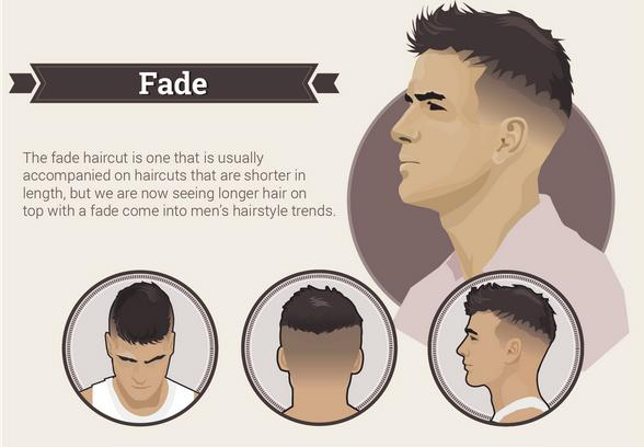 how to cut a taper fade step by step