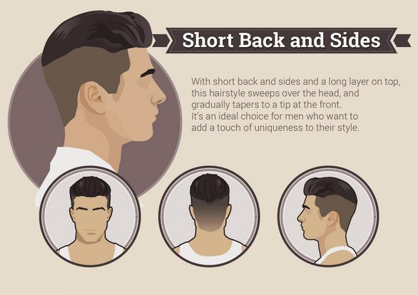 Model rambut Short Back Side menjadi trend gaya rambut pria terbaru
